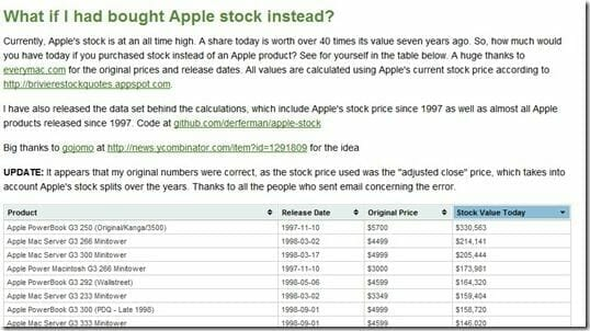 Should I have bought that Apple Product