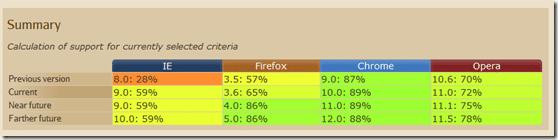 browservergleich
